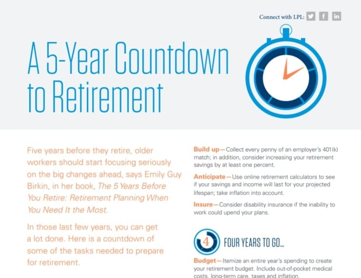 The 5-Year Countdown to Retirement