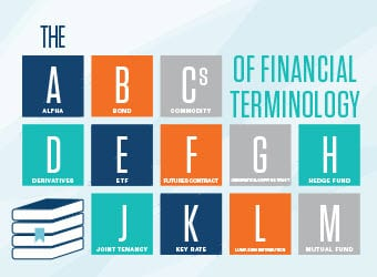 The Language of Financial Advice