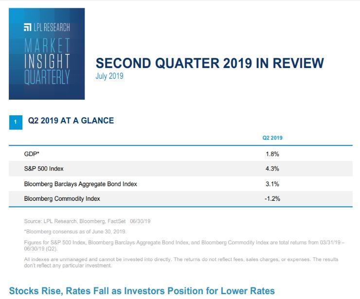 Market Insight Quarterly   Second Quarter 2019