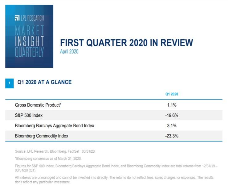 Market Insight Quarterly  First Quarter 2020   April 16, 2020